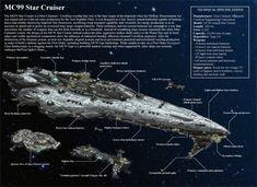 Resistance Mon Calamari Cruiser by The-Argonaut - Star Wars Nave Star Wars, Star Wars Rpg, Spaceship Art, Spaceship Design, Figuras Star Wars, Star Wars Sequel Trilogy, Star Wars Spaceships, Starship Concept, Capital Ship