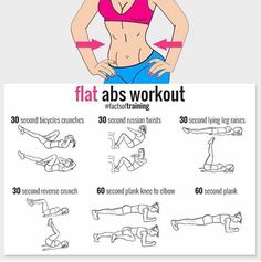 Abs exercise to get a flat abs