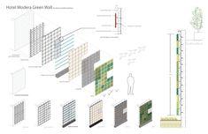 Greenwall Analysis_Hotel Modera - The Portfolio of Jameson Skaife
