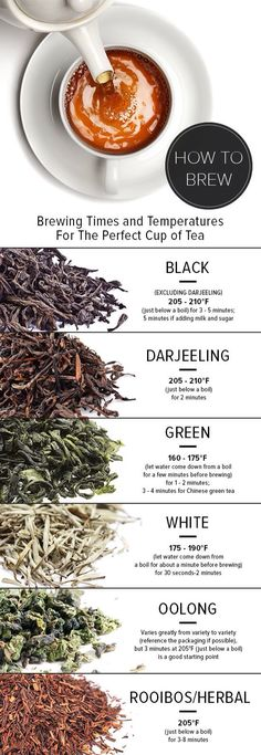 Brewing your tea properly.
