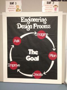 Engineering Classes, Engineering Design Process, Stem School, Middle School Science, 6th Grade Science, Stem Science, Stem Bulletin Boards, Stem Classes, Maker Space