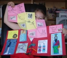 Ancient China Lapbook   Jimmie's Collage Week 9