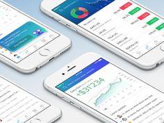 iOS Trading App - by Taras Bakusevych for qubstudio | #ui #banking