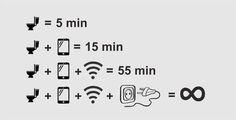 Sobre a quantidade da tempo gasto no banheiro.