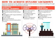 "How to Achieve Dynamic Lockdown - Great infographic from MarketWatch article on ""How to survive a terrorist attack."" (Click through for article.)"
