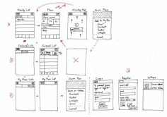 user flow mobile app - Google Search