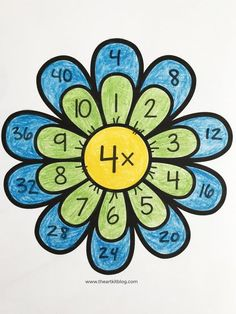 Multiplication Flowers Activity Sheets 0 to 10 – Waldorf – Montessori Learning – Printable – Homeschooling – Math – Supplemental Worksheets - Grundschule Multiplication Activities, Math Activities For Kids, Math For Kids, Math Fractions, Math Games, Multiplication Sheets, 3rd Grade Activities, Numeracy, Math Crafts