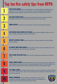 Top Ten Fire Safety Tips from NFPA - Fire-Dex