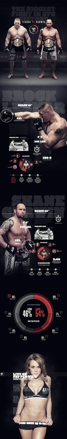 UFC 116 Microsite - you say microsite, i say infographic #infographic