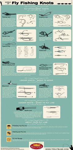 how to tie fly fishing knots http://giftmetoday.com/index.php?c=5278&n=3410851&k=90009&t=Sub&s=sr&p=1