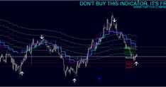 EUR/USD: The picture is improving for the bulls