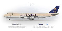All Airlines, Cargo Airlines, Cargo Aircraft, Boeing Aircraft, King Fahd International Airport, Arabia Airlines, 747 Airplane, Airline Logo, Airplane Photography