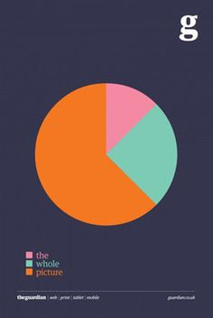 Open Journalism Graphics for The Guardian via It's Nice That. Colour inspiration