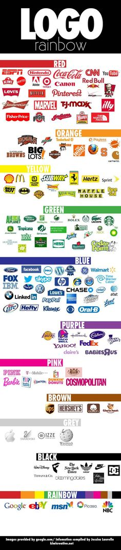 Psychology : Psychology : Rainbow of logos. Color theory in popular logo design. Created by w