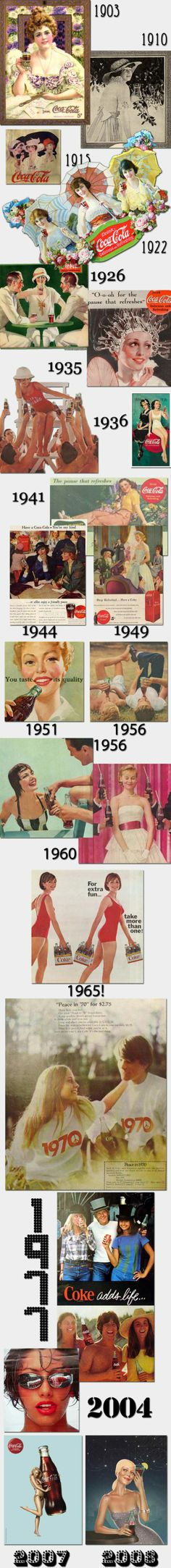Coca Cola through the years