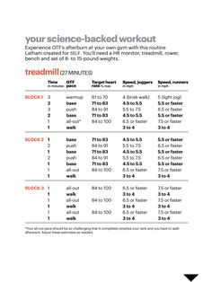 Image result for orangetheory workout of the day