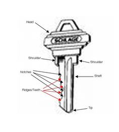 Affordable-Door-Latch-Hardware-Terminology-770x430.jpg