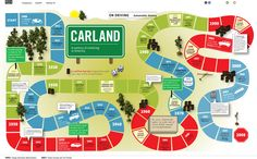 Carland, infographic game