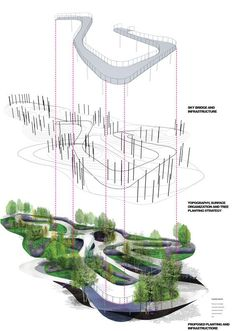Path Garden, Beijing China by Christopher Counts Studio with Jay Lee Landscape And Urbanism, Landscape Architecture Design, Architecture Graphics, Urban Landscape, Architecture Jobs, Classical Architecture, Ancient Architecture, Sustainable Architecture, Landscape Grasses