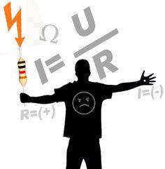 Otpor prema izvoru energije smanjuje vaše mogućnosti