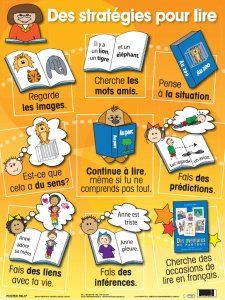 French and Spanish Language Teaching Materials Read In French, How To Speak French, Learn French, French Teacher, Teaching French, Back Up, Core French, French Education, French Classroom