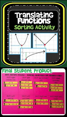 """In this activity, students sort 20 nonlinear functions (a mix of quadratics, absolute value and radicals) into one of 8 categories depending on their translation from the origin. For example, y = (x + 3)^2 + 7 would sort into the category """"shifts left and up""""."""