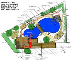 Koi Pond Idea photo Koi_Pond.jpg