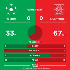 Can Liverpool do this?  #liverpool #lfc #ynwa