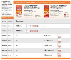tylenol and motrin dosage for infants - Google Search