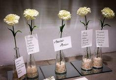 ramiro jofre organizador de bodas - Buscar con Google