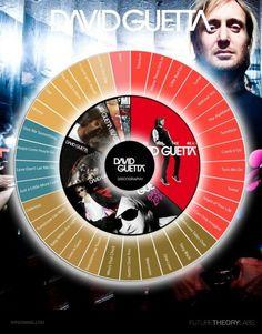 David Guetta Infographic