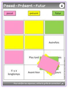 Adjust for English syllable types French Verbs, French Grammar, French Teacher, Teaching French, Teaching Activities, Teaching Resources, Teaching Ideas, French Flashcards, Core French