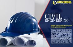 Civil Engineering is an engineering discipline that deals with the design, construction and maintenance of works like roads, bridges, canals, dams, and buildings. Civil engineering contains sub-disciplines which includes architectural engineering and environmental engineering. UGI offers professional UG-Programs in Civil Engineering with an ample number of campus placements opportunities in top ranked Multi-Nationals. Explore more at http://bit.ly/1HNaVok