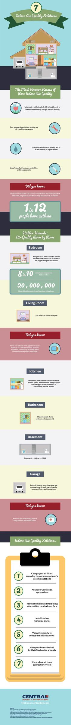 Indoor Air Quality - Dangers and How to Improve IAQ Air Pollution, Global Warming, Indoor Air Quality, Cleaning Hacks, Growing Up, Really Cool Stuff, Infographic, Things To Come, Facts