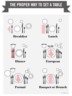 Funny pictures about The proper way to set a table. Oh, and cool pics about The proper way to set a table. Also, The proper way to set a table. Table Setting Etiquette, Dining Etiquette, Table Settings, Place Settings, Proper Table Setting, Setting Table, Correct Table Setting, Breakfast Table Setting, Etiquette And Manners