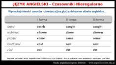 CZASOWNIKI NIEREGULARNE (Język Angielski) - Lekcja Video Mp3 wraz z angielską wymową. Ta darmowa lekcja video mp3 pochodzi z kursu: http://szybkanauka24.pl/angielski-mp3-dla-poczatkujacych-kurs-podstawowy/ Tagi: #angielski #angielskionline #edukacja