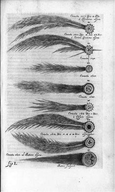 Notable comets of the period 1577-1652