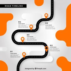 Infographic timeline concept with road Free Vector Powerpoint Timeline Slide, Infographic Template Powerpoint, Powerpoint Design Templates, Timeline Infographic, Process Infographic, Coffee Infographic, Timeline Design, Catalog Design, Information Design