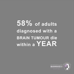 Brain Tumour Awareness | This relates to Malignant Brain Tumours