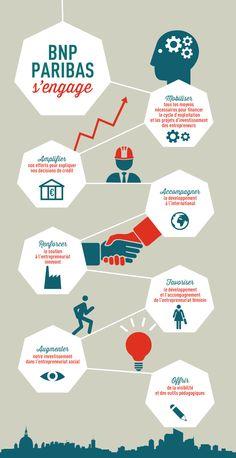 [Infographie] BNP Paribas s'engage :: Parlons PME : https://www.parlonspme.fr/