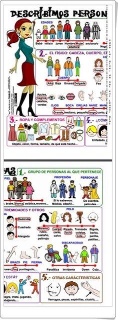 """Recursos didácticos para imprimir, ver, leer: Mural """"Describimos personas"""" (Actiludis.com)"""