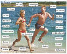 Немецкий язык | VK