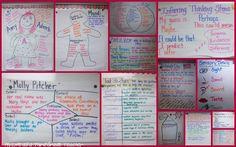 Literacy Anchor Charts: My Life as a Third Grade Teacher