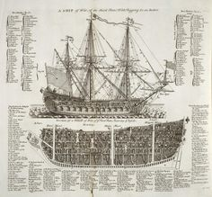 A Ship of War, of the third Rate, With Rigging &c. at Anchor.