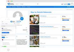 Blocklancer UI on Desktop and Mobile Satoshi Nakamoto, Marketing Jobs, Blockchain, Cryptocurrency, Desktop, Platform, Heel, Wedge, Heels
