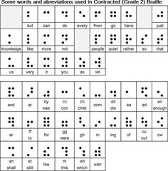 Braille: a language of dots. Braille is writing system which enables blind and partially sighted people to read and write through touch. It was invented by Louis Braille Braille Alphabet, Alphabet Code, Reading Braille, Shorthand Writing, Braille Reader, Sign Language, Some Words, Signs, Special Education