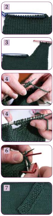 Three tutorials on knitting pockets