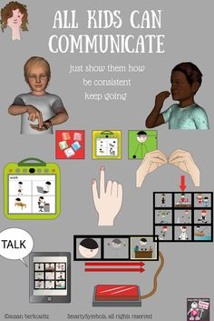 Learn more about where and how to begin teaching AAC to very young or very impaired communicators at Kidz Learn Language: All About a Starting Place Communication Development, Language Development, Speech Language Pathology, Speech And Language, Developmental Disabilities, Multiple Disabilities, Sign Language Interpreter, British Sign Language, Special Needs Students
