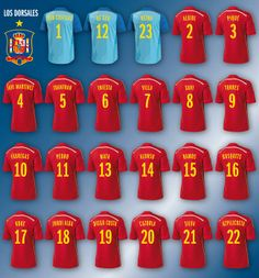 Spanish Football National Team shirt numbers for World Cup 2014 #spain #worldcup2014