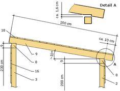 bauanleitung h uschen f r das motorrad und andere zweir der schuppen pinterest. Black Bedroom Furniture Sets. Home Design Ideas